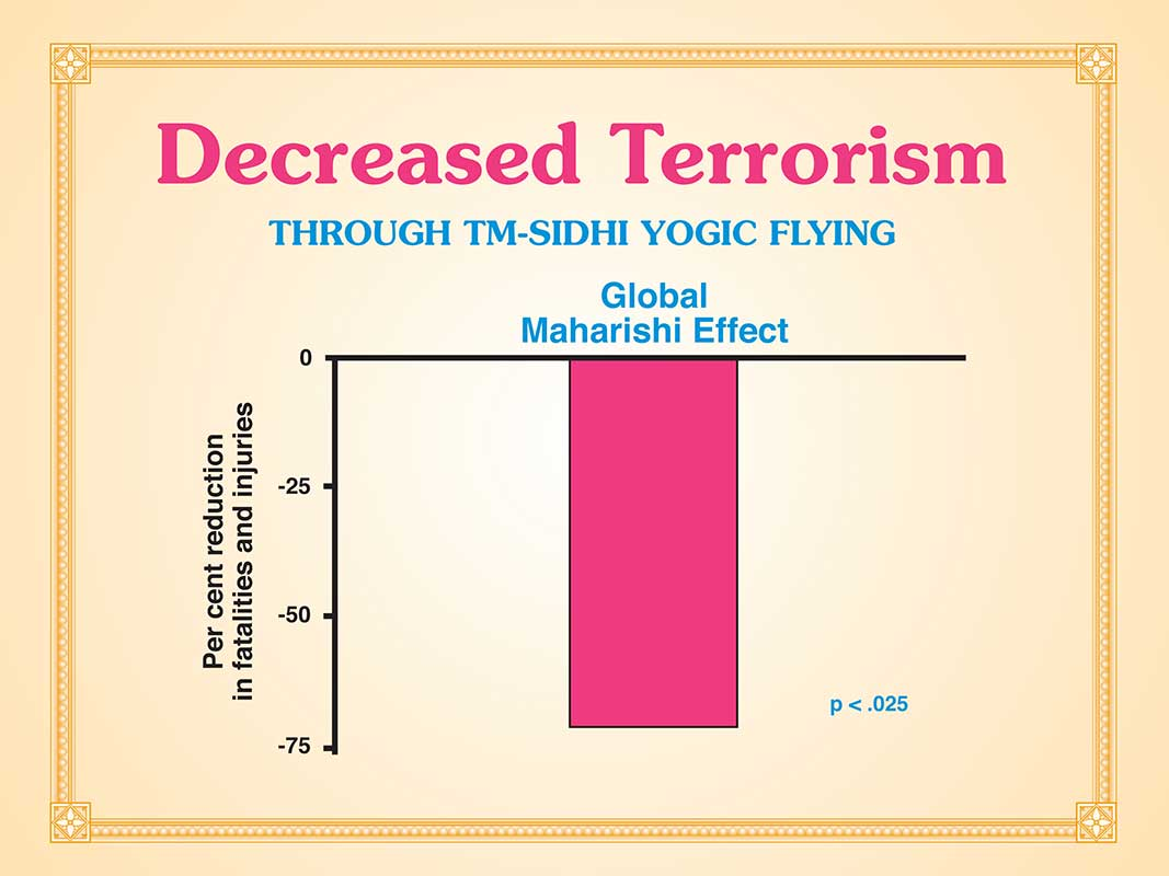 Decreasd-Terrorism