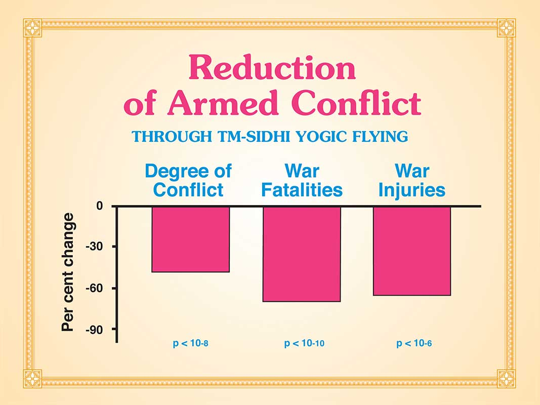 Reduction-of-Armed