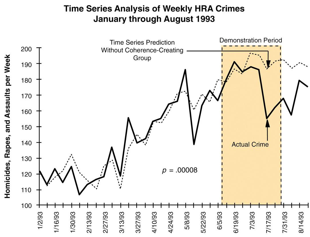 time-series-analysis