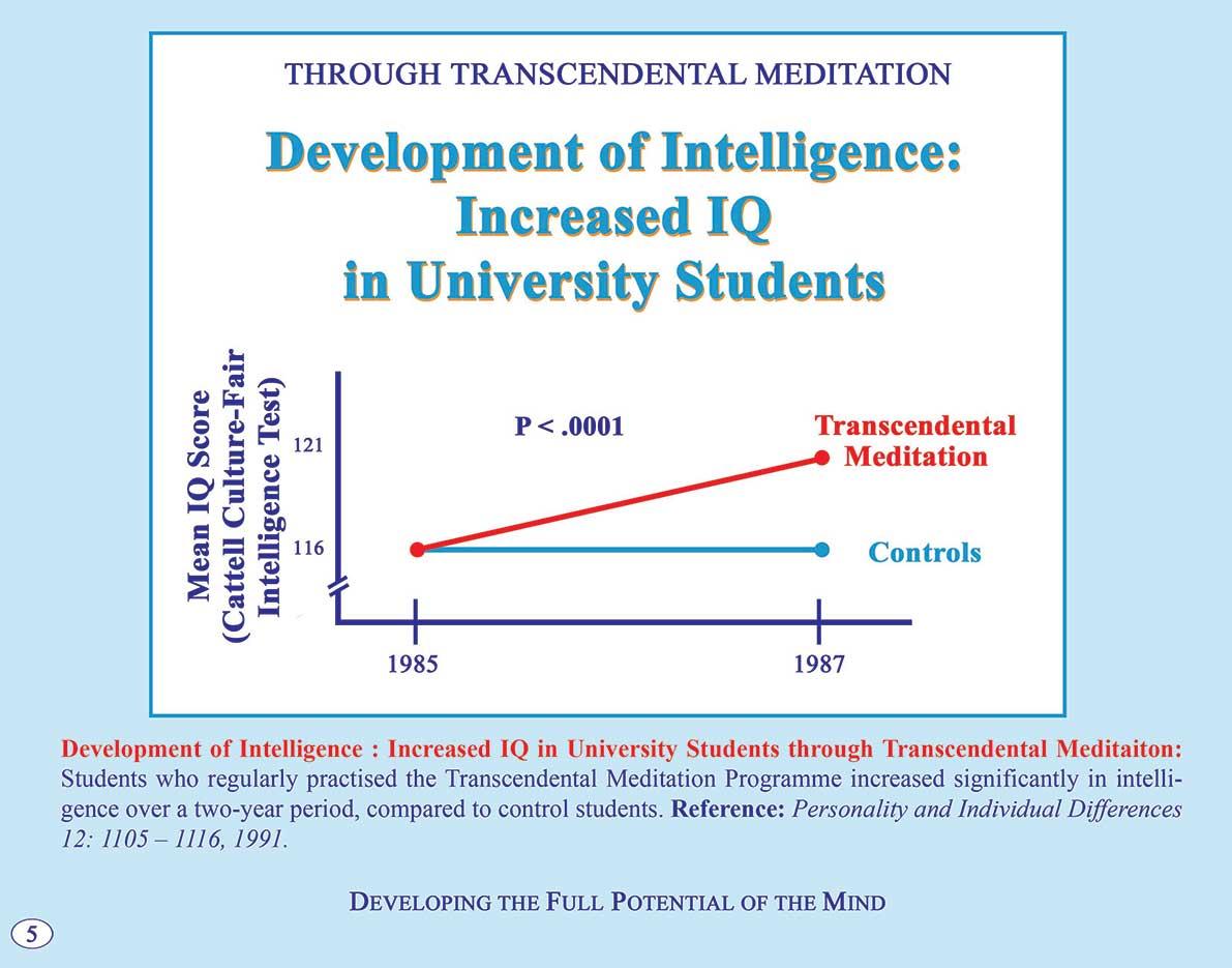Transcendental Meditation Programme